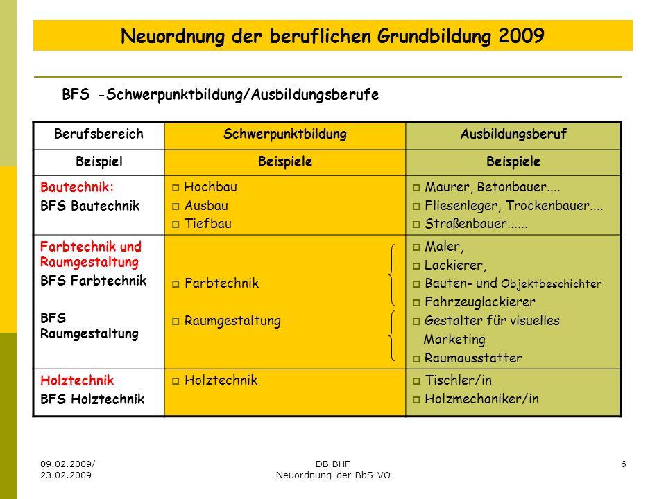 09.02.2009/ 23.02.2009 DB BHF Neuordnung der BbS-VO 6 BerufsbereichSchwerpunktbildungAusbildungsberuf BeispielBeispiele Bautechnik: BFS Bautechnik Hoc