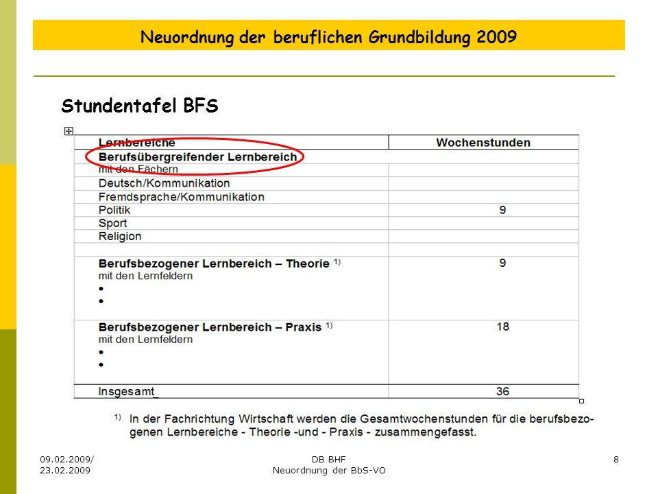 09.02.2009/ 23.02.2009 DB BHF Neuordnung der BbS-VO 8 Neuordnung der beruflichen Grundbildung 2009 Stundentafel BFS