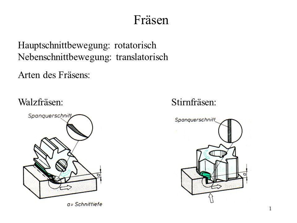 1 Fräsen Hauptschnittbewegung: rotatorisch Nebenschnittbewegung: translatorisch Arten des Fräsens: Walzfräsen:Stirnfräsen: