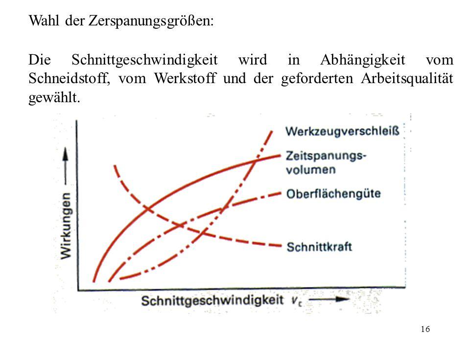 16 Wahl der Zerspanungsgrößen: Die Schnittgeschwindigkeit wird in Abhängigkeit vom Schneidstoff, vom Werkstoff und der geforderten Arbeitsqualität gewählt.