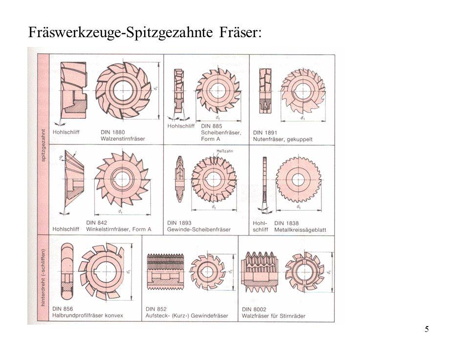 5 Fräswerkzeuge-Spitzgezahnte Fräser: