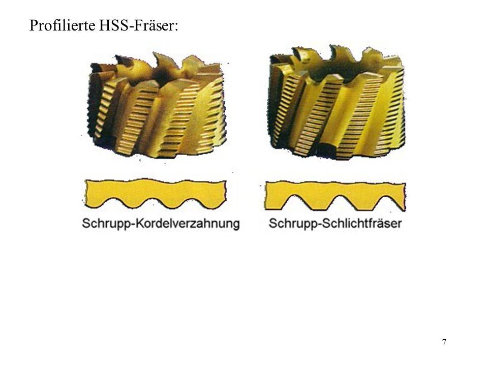 7 Profilierte HSS-Fräser: