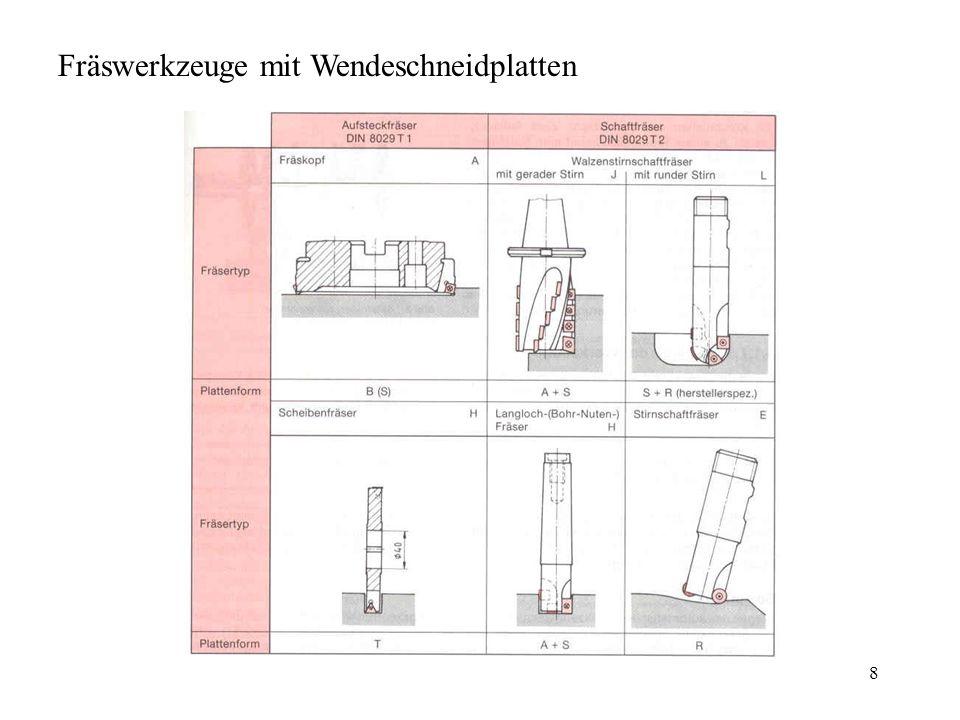 8 Fräswerkzeuge mit Wendeschneidplatten