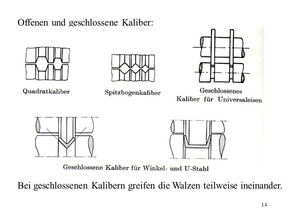 14 Offenen und geschlossene Kaliber: Bei geschlossenen Kalibern greifen die Walzen teilweise ineinander.