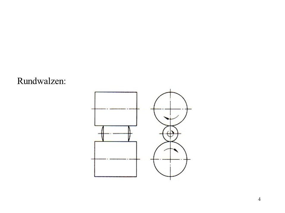 15 Walzstraßen: Alle Walzgerüste in einem Strang angeordnet.