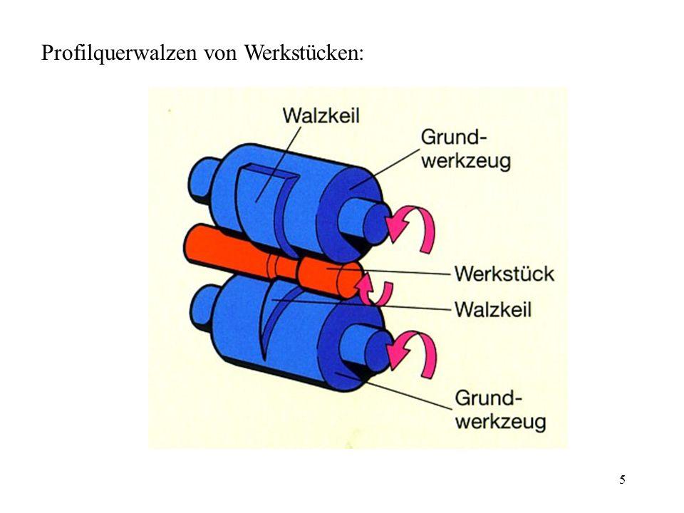 5 Profilquerwalzen von Werkstücken: