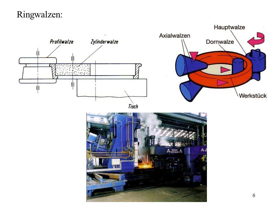 17 Jedes Walzgerüst besitzt einen eigenen Motor, wodurch hohe Walzgeschwindigkeiten möglich sind.