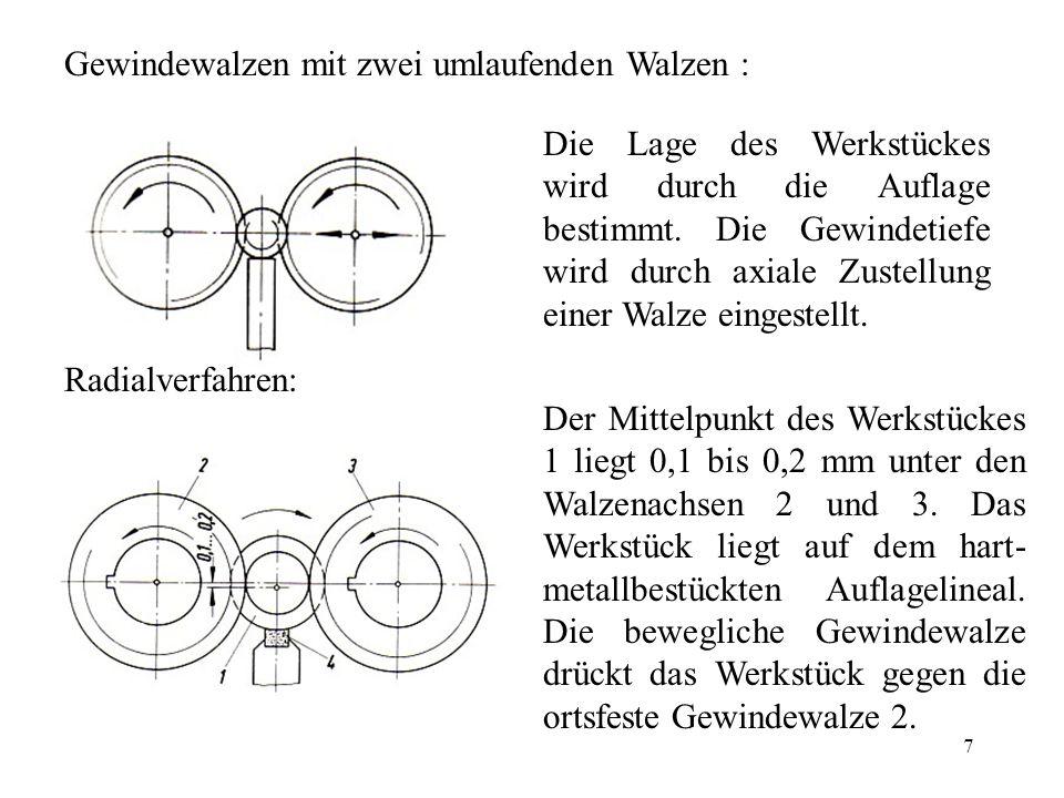 7 Gewindewalzen mit zwei umlaufenden Walzen : Die Lage des Werkstückes wird durch die Auflage bestimmt.