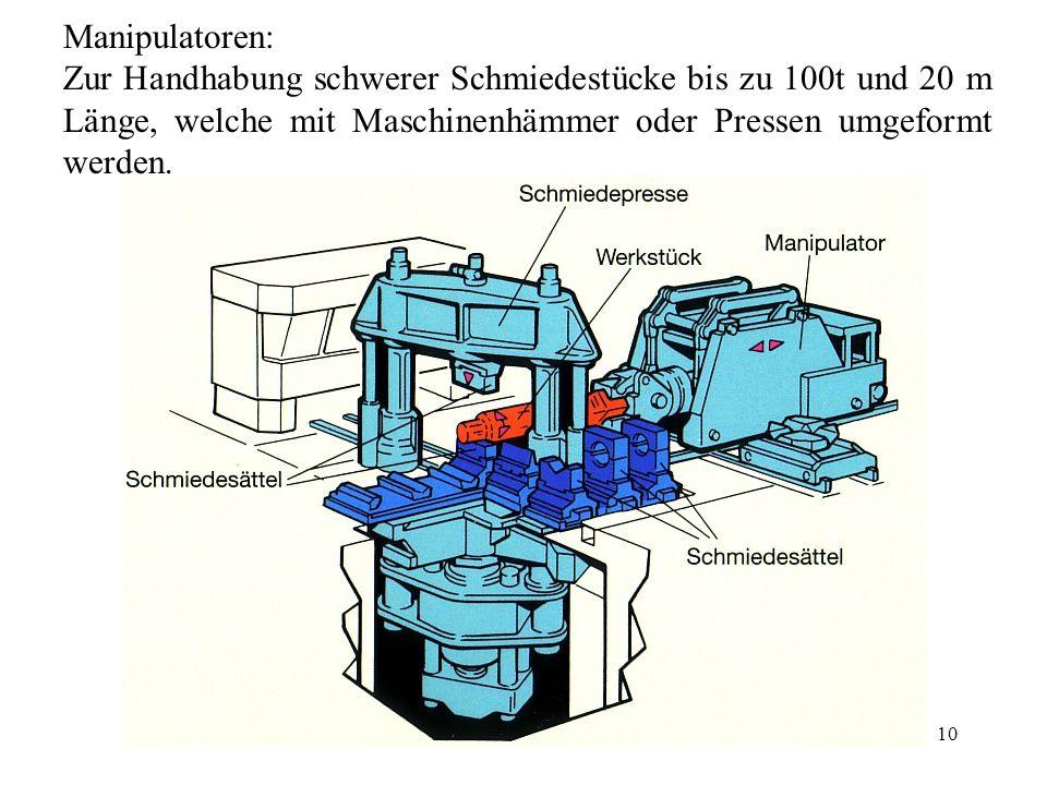 10 Manipulatoren: Zur Handhabung schwerer Schmiedestücke bis zu 100t und 20 m Länge, welche mit Maschinenhämmer oder Pressen umgeformt werden.