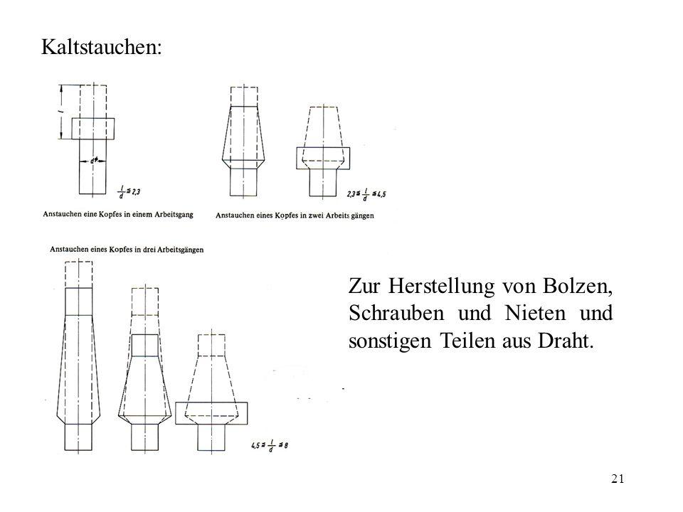 21 Kaltstauchen: Zur Herstellung von Bolzen, Schrauben und Nieten und sonstigen Teilen aus Draht.