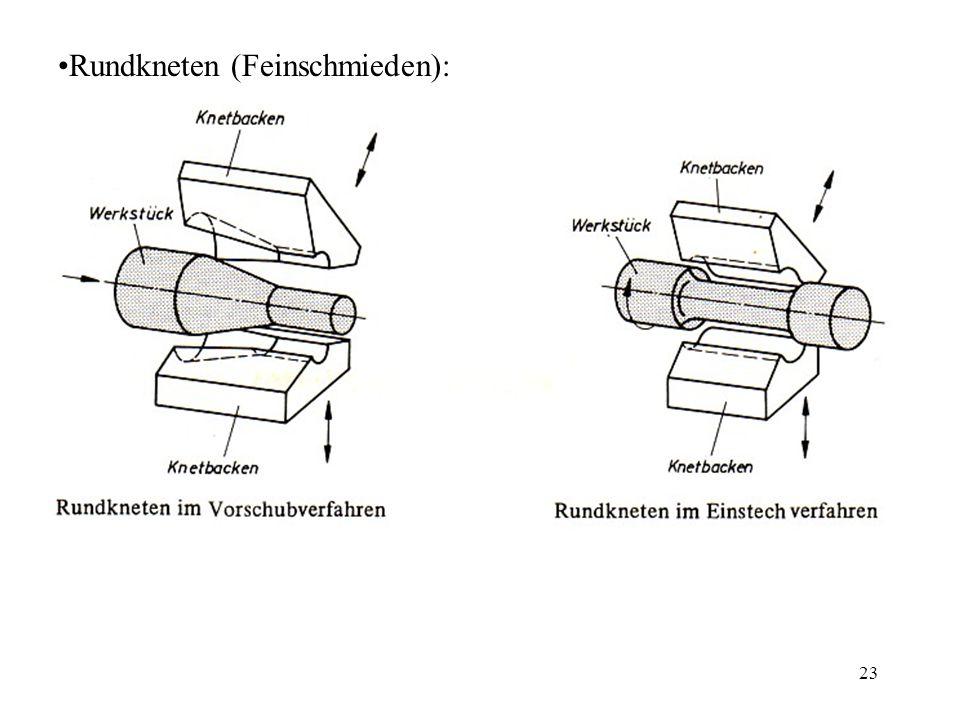 23 Rundkneten (Feinschmieden):