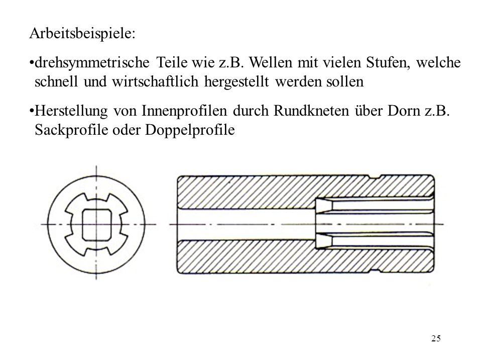 25 Arbeitsbeispiele: drehsymmetrische Teile wie z.B. Wellen mit vielen Stufen, welche schnell und wirtschaftlich hergestellt werden sollen Herstellung