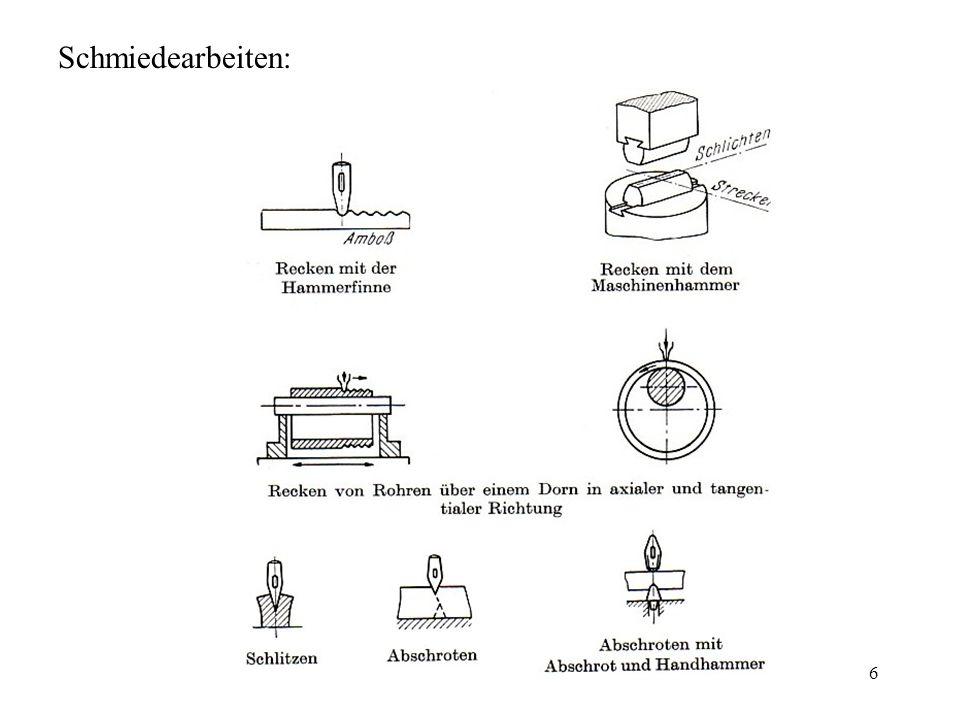 6 Schmiedearbeiten: