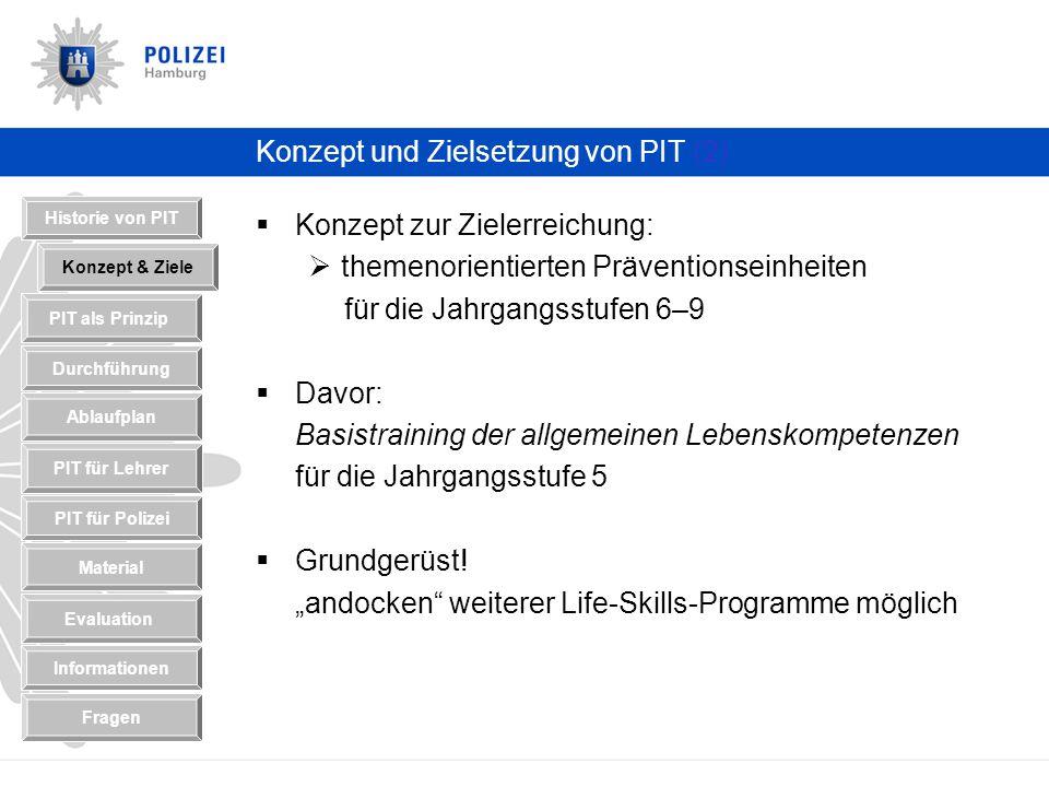 Konzept und Zielsetzung von PIT (2) Konzept zur Zielerreichung: themenorientierten Präventionseinheiten für die Jahrgangsstufen 6–9 Davor: Basistraining der allgemeinen Lebenskompetenzen für die Jahrgangsstufe 5 Grundgerüst.