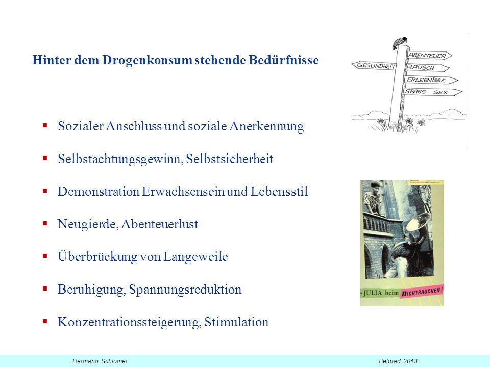 Verhaltensorientierung durch Vorbilder, klare Regeln, Regelkontrolle und verhaltenswirksame Maßnahmen bei Regelverletzungen Hermann Schlömer Belgrad 2013