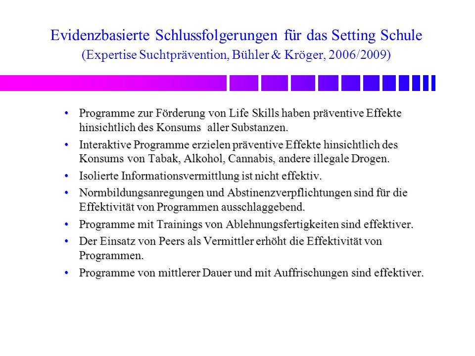 Evidenzbasierte Schlussfolgerungen für das Setting Schule (Expertise Suchtprävention, Bühler & Kröger, 2006/2009) Programme zur Förderung von Life Ski