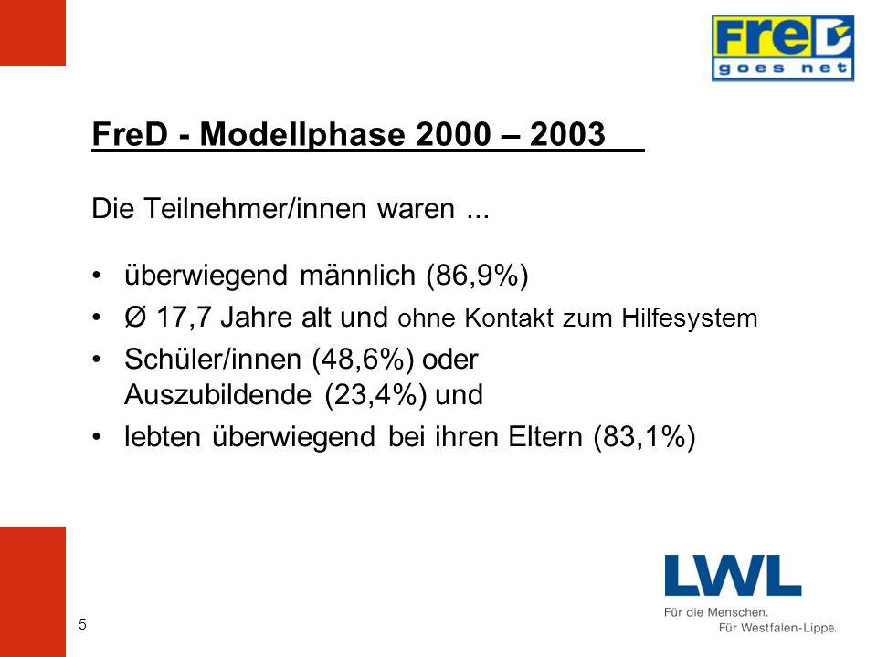 5 FreD - Modellphase 2000 – 2003__ Die Teilnehmer/innen waren... überwiegend männlich (86,9%) Ø 17,7 Jahre alt und ohne Kontakt zum Hilfesystem Schüle
