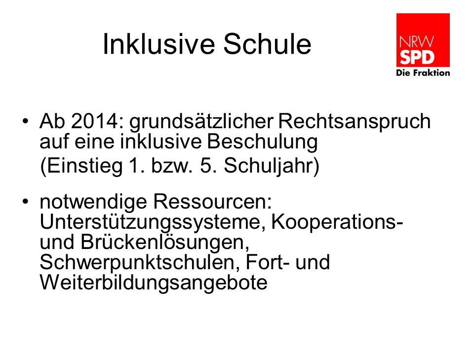 Inklusive Schule Ab 2014: grundsätzlicher Rechtsanspruch auf eine inklusive Beschulung (Einstieg 1.