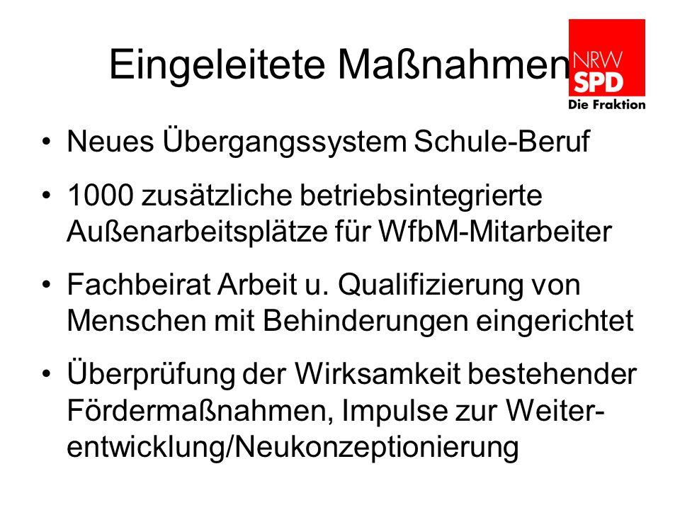 Eingeleitete Maßnahmen Neues Übergangssystem Schule-Beruf 1000 zusätzliche betriebsintegrierte Außenarbeitsplätze für WfbM-Mitarbeiter Fachbeirat Arbeit u.