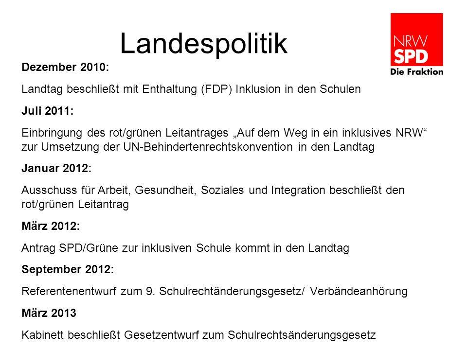 Landespolitik Dezember 2010: Landtag beschließt mit Enthaltung (FDP) Inklusion in den Schulen Juli 2011: Einbringung des rot/grünen Leitantrages Auf d