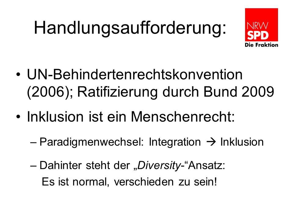 Handlungsaufforderung: UN-Behindertenrechtskonvention (2006); Ratifizierung durch Bund 2009 Inklusion ist ein Menschenrecht: –Paradigmenwechsel: Integ