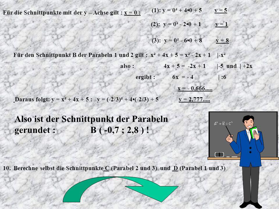 S 1 ( -2 ; 1 ) S 2 ( 1 ; 0 ) S 3 ( 3 ; -1 ) (1): keine NS (D < 0) (2): NS: 1 (D = 0) (3): NS`n: 2 und 4 (D > 0) D C B