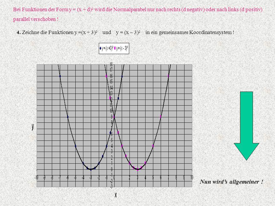 Bei Funktionen der Form y = x² + e wird die Normalparabel einfach nach oben oder nach unten (je nach Vorzeichen von e) parallel verschoben.