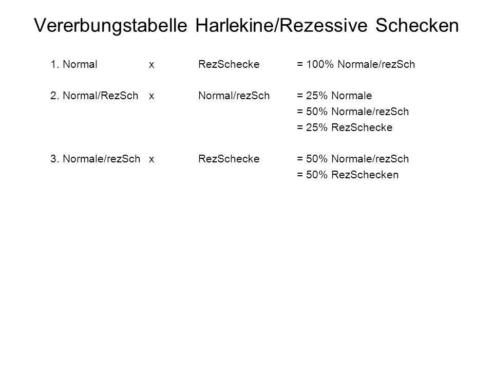 Vererbungstabelle Harlekine/Rezessive Schecken 1. Normal xRezSchecke= 100% Normale/rezSch 2. Normal/RezSchxNormal/rezSch= 25% Normale = 50% Normale/re