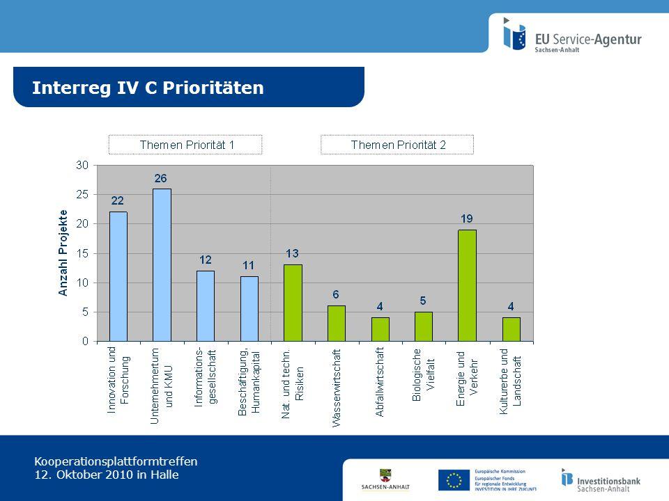 Interreg IV C Prioritäten Kooperationsplattformtreffen 12. Oktober 2010 in Halle