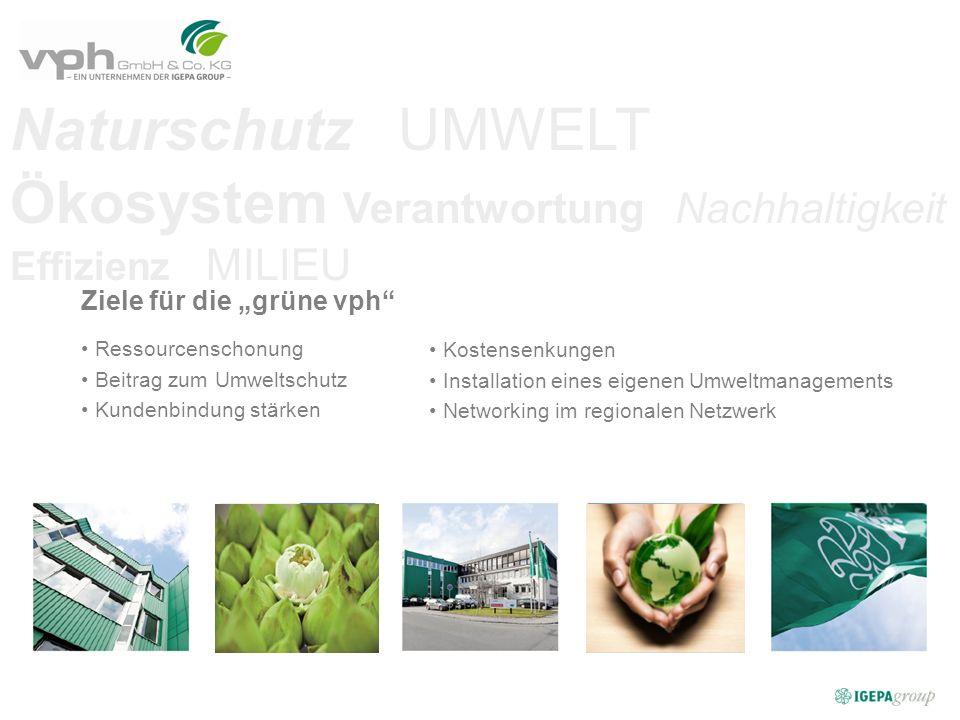 Naturschutz UMWELT Ökosystem Verantwortung Nachhaltigkeit Effizienz MILIEU Ziele für die grüne vph Ressourcenschonung Beitrag zum Umweltschutz Kundenbindung stärken Kostensenkungen Installation eines eigenen Umweltmanagements Networking im regionalen Netzwerk