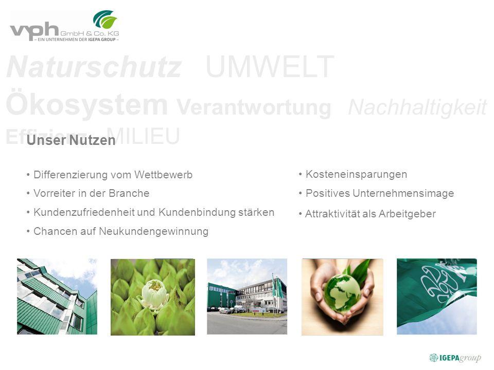 Naturschutz UMWELT Ökosystem Verantwortung Nachhaltigkeit Effizienz MILIEU Unser Nutzen Differenzierung vom Wettbewerb Vorreiter in der Branche Kunden