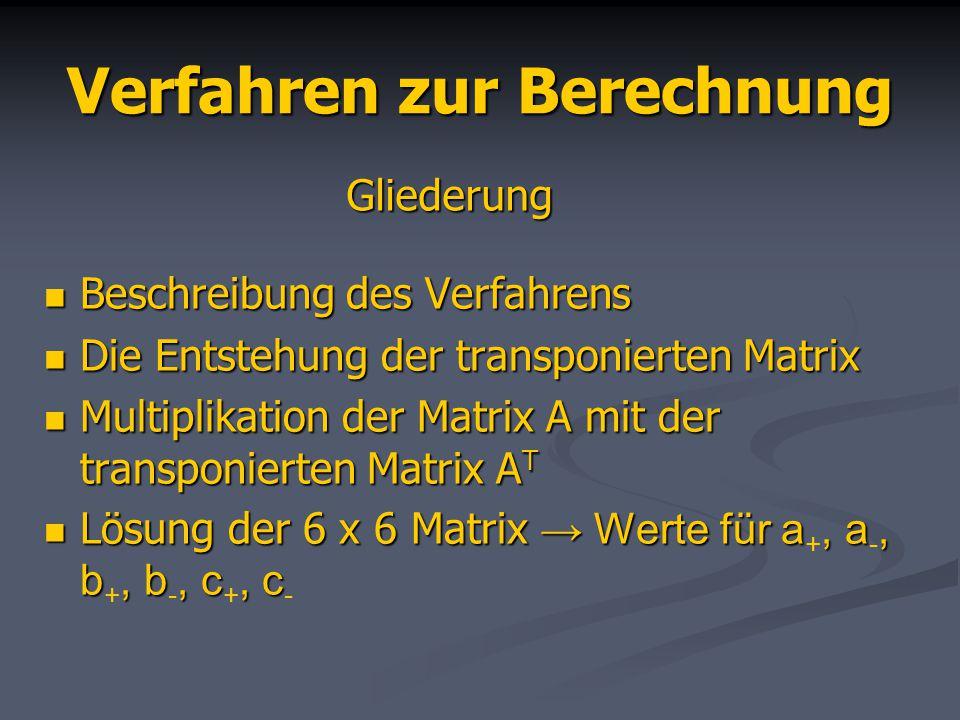 Verfahren zur Berechnung Beschreibung des Verfahrens Beschreibung des Verfahrens Die Entstehung der transponierten Matrix Die Entstehung der transponierten Matrix Multiplikation der Matrix A mit der transponierten Matrix A T Multiplikation der Matrix A mit der transponierten Matrix A T Lösung der 6 x 6 Matrix Werte für a, a, b, b, c, c Lösung der 6 x 6 Matrix Werte für a +, a -, b +, b -, c +, c - Gliederung