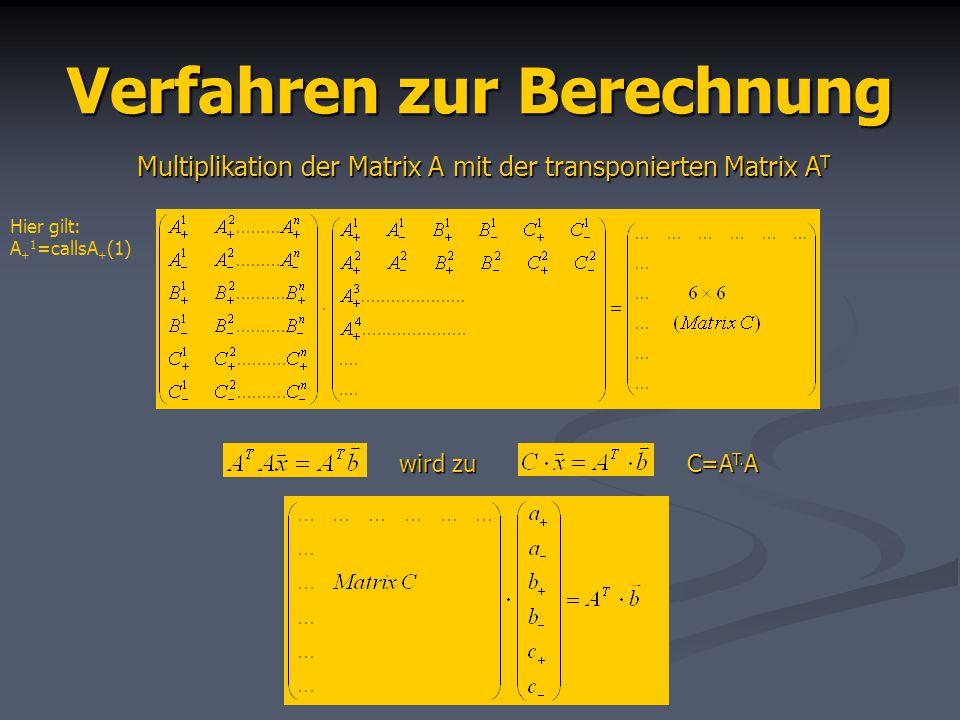 Verfahren zur Berechnung Multiplikation der Matrix A mit der transponierten Matrix A T Hier gilt: A + 1 =callsA + (1) wird zuC=A T.