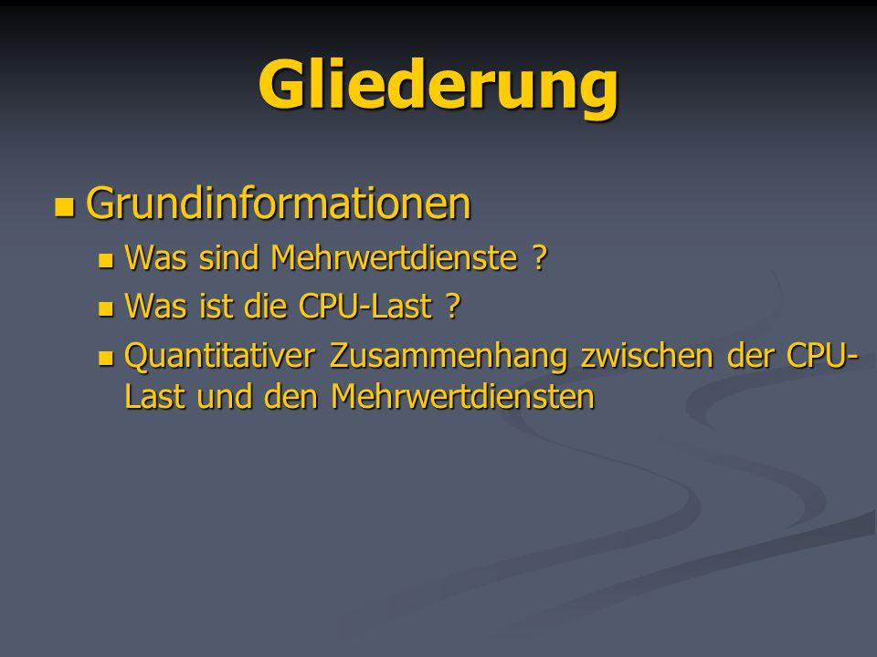 Gliederung Grundinformationen Grundinformationen Was sind Mehrwertdienste ? Was sind Mehrwertdienste ? Was ist die CPU-Last ? Was ist die CPU-Last ? Q
