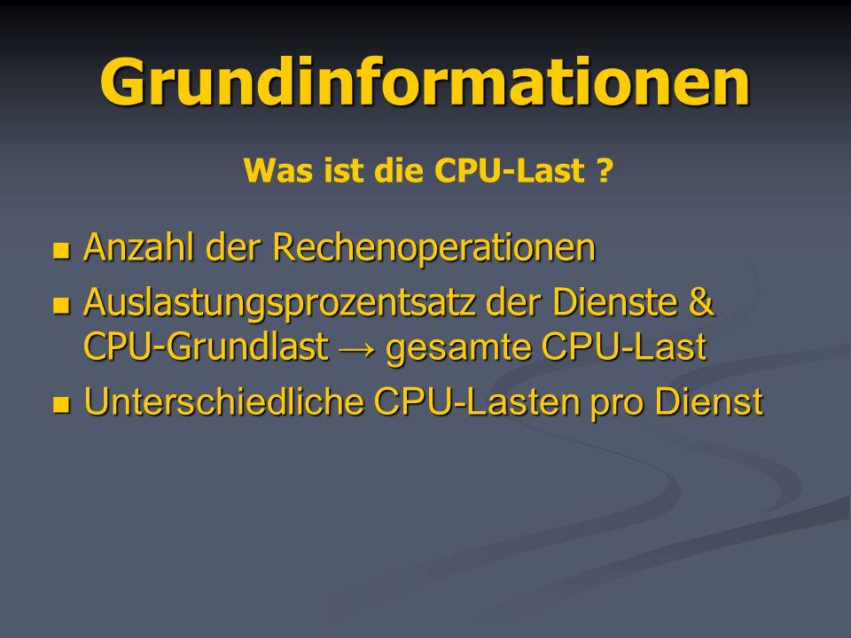 Grundinformationen Anzahl der Rechenoperationen Anzahl der Rechenoperationen Auslastungsprozentsatz der Dienste & CPU-Grundlast gesamte CPU-Last Auslastungsprozentsatz der Dienste & CPU-Grundlast gesamte CPU-Last Unterschiedliche CPU-Lasten pro Dienst Unterschiedliche CPU-Lasten pro Dienst Was ist die CPU-Last