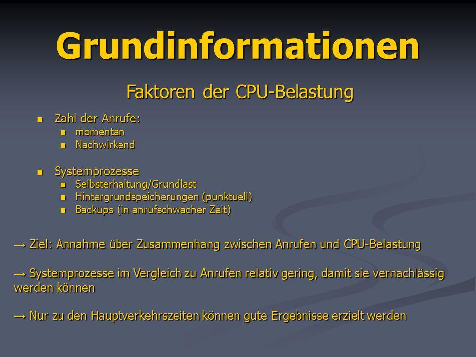 Grundinformationen Faktoren der CPU-Belastung Zahl der Anrufe: Zahl der Anrufe: momentan momentan Nachwirkend Nachwirkend Systemprozesse Systemprozesse Selbsterhaltung/Grundlast Selbsterhaltung/Grundlast Hintergrundspeicherungen (punktuell) Hintergrundspeicherungen (punktuell) Backups (in anrufschwacher Zeit) Backups (in anrufschwacher Zeit) Ziel: Annahme über Zusammenhang zwischen Anrufen und CPU-Belastung Ziel: Annahme über Zusammenhang zwischen Anrufen und CPU-Belastung Systemprozesse im Vergleich zu Anrufen relativ gering, damit sie vernachlässig werden können Systemprozesse im Vergleich zu Anrufen relativ gering, damit sie vernachlässig werden können Nur zu den Hauptverkehrszeiten können gute Ergebnisse erzielt werden Nur zu den Hauptverkehrszeiten können gute Ergebnisse erzielt werden