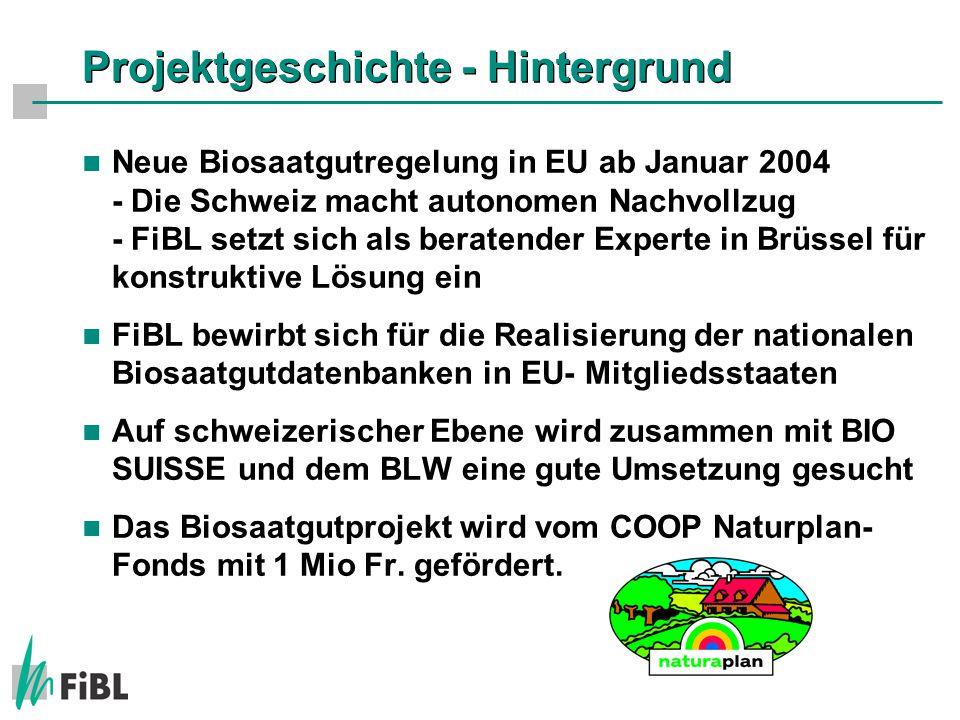 Projektgeschichte - Hintergrund Neue Biosaatgutregelung in EU ab Januar 2004 - Die Schweiz macht autonomen Nachvollzug - FiBL setzt sich als beratender Experte in Brüssel für konstruktive Lösung ein FiBL bewirbt sich für die Realisierung der nationalen Biosaatgutdatenbanken in EU- Mitgliedsstaaten Auf schweizerischer Ebene wird zusammen mit BIO SUISSE und dem BLW eine gute Umsetzung gesucht Das Biosaatgutprojekt wird vom COOP Naturplan- Fonds mit 1 Mio Fr.