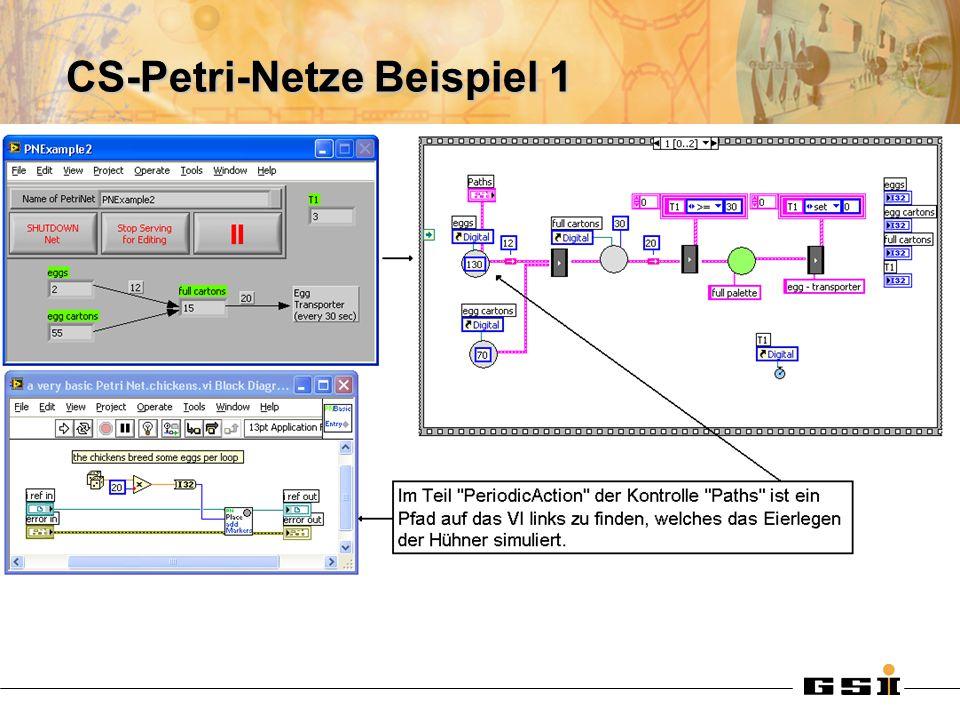 CS-Petri-Netze Beispiel 1