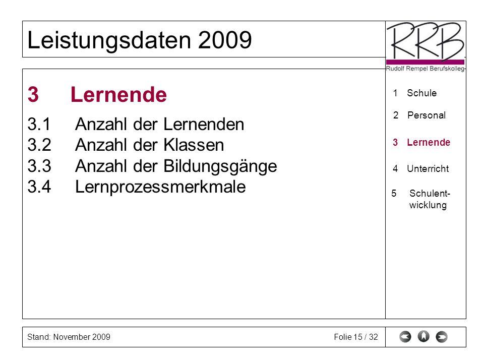 Stand: November 2009 Leistungsdaten 2009 Folie 15 / 32 3Lernende 3.1 Anzahl der Lernenden 3.2 Anzahl der Klassen 3.3 Anzahl der Bildungsgänge 3.4 Lern