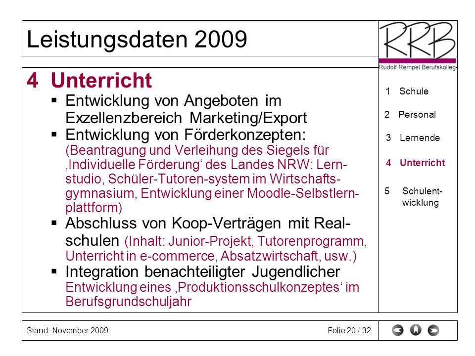 Stand: November 2009 Leistungsdaten 2009 Folie 20 / 32 4Unterricht Entwicklung von Angeboten im Exzellenzbereich Marketing/Export Entwicklung von Förd