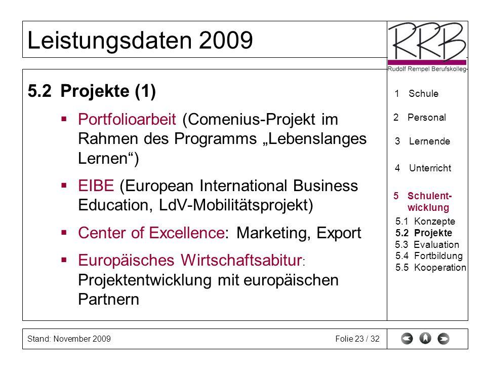 Stand: November 2009 Leistungsdaten 2009 Folie 23 / 32 5.2Projekte (1) Portfolioarbeit (Comenius-Projekt im Rahmen des Programms Lebenslanges Lernen)