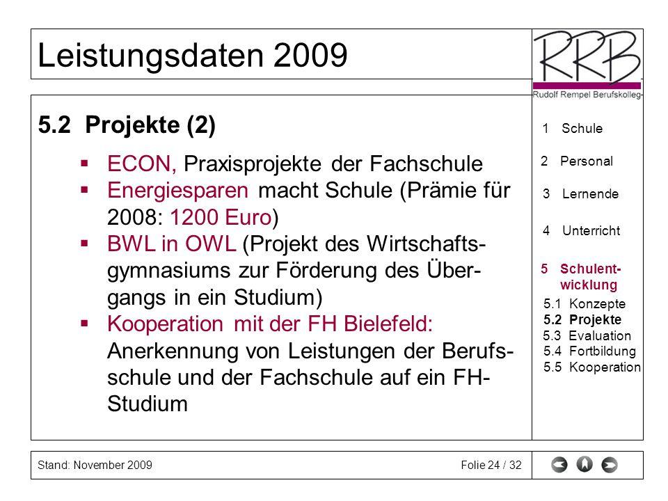 Stand: November 2009 Leistungsdaten 2009 Folie 24 / 32 5.2 Projekte (2) ECON, Praxisprojekte der Fachschule Energiesparen macht Schule (Prämie für 200