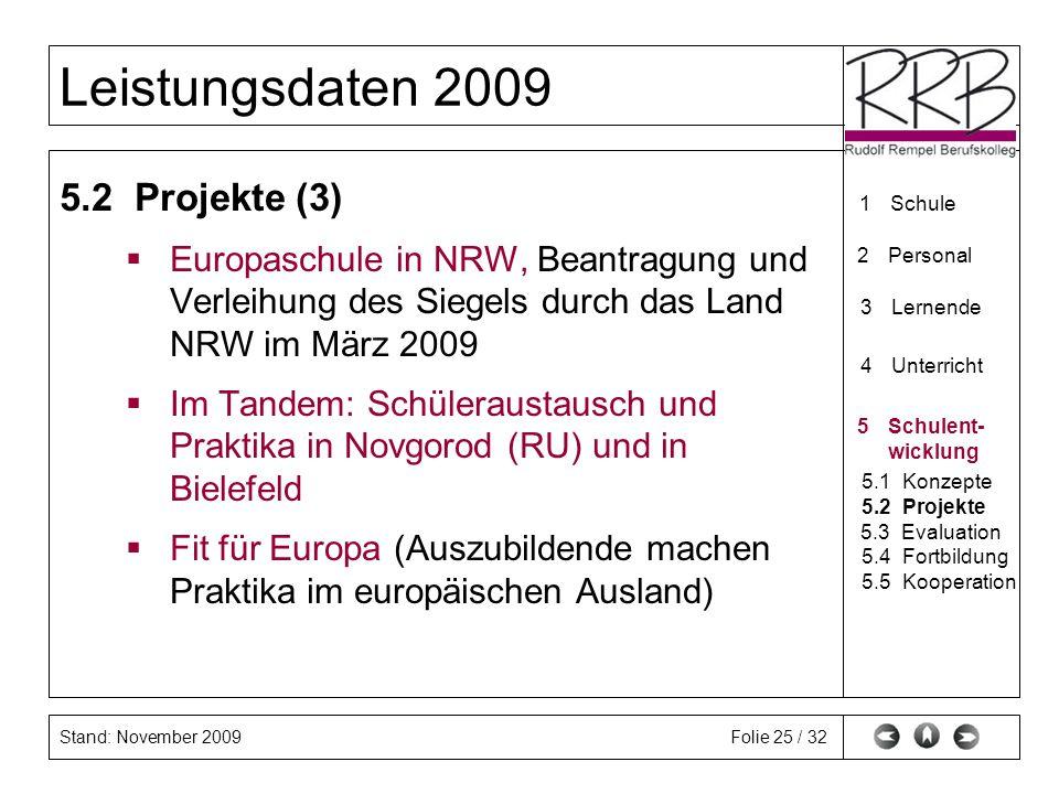 Stand: November 2009 Leistungsdaten 2009 Folie 25 / 32 5.2 Projekte (3) Europaschule in NRW, Beantragung und Verleihung des Siegels durch das Land NRW
