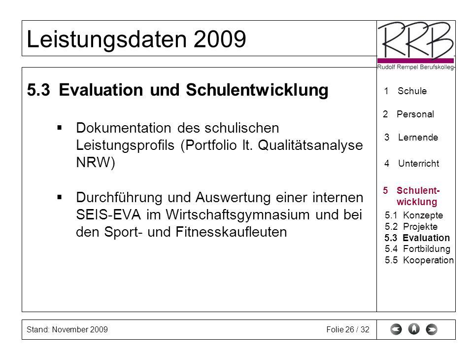 Stand: November 2009 Leistungsdaten 2009 Folie 26 / 32 5.3Evaluation und Schulentwicklung Dokumentation des schulischen Leistungsprofils (Portfolio lt