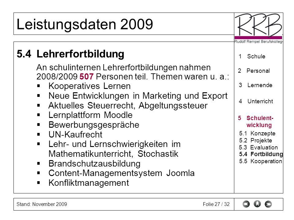 Stand: November 2009 Leistungsdaten 2009 Folie 27 / 32 5.4Lehrerfortbildung An schulinternen Lehrerfortbildungen nahmen 2008/2009 507 Personen teil. T
