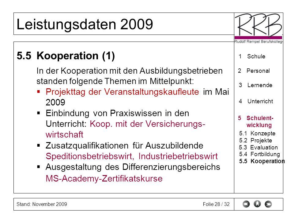 Stand: November 2009 Leistungsdaten 2009 Folie 28 / 32 5.5Kooperation (1) In der Kooperation mit den Ausbildungsbetrieben standen folgende Themen im M