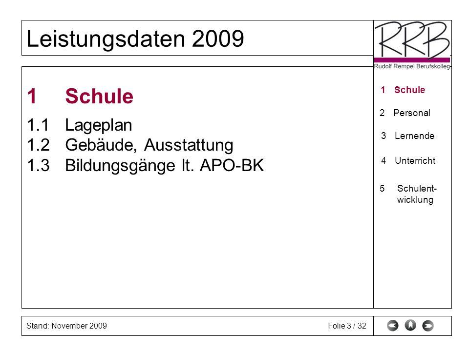 Stand: November 2009 Leistungsdaten 2009 Folie 3 / 32 1Schule 1.1 Lageplan 1.2 Gebäude, Ausstattung 1.3 Bildungsgänge lt. APO-BK 1Schule 2Personal 3Le