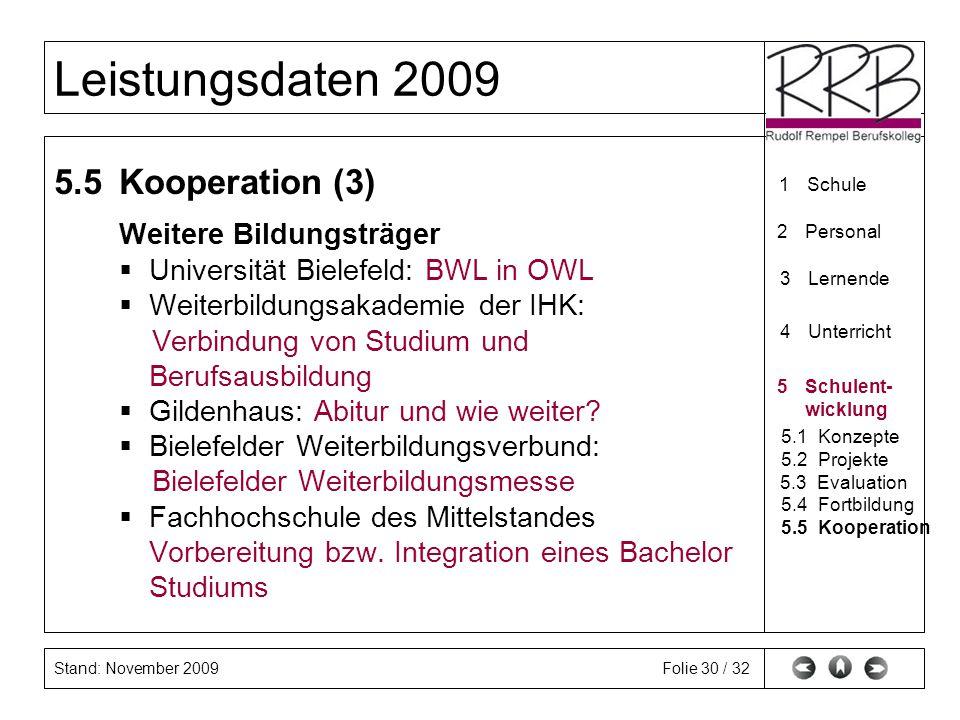 Stand: November 2009 Leistungsdaten 2009 Folie 30 / 32 5.5Kooperation (3) Weitere Bildungsträger Universität Bielefeld: BWL in OWL Weiterbildungsakade