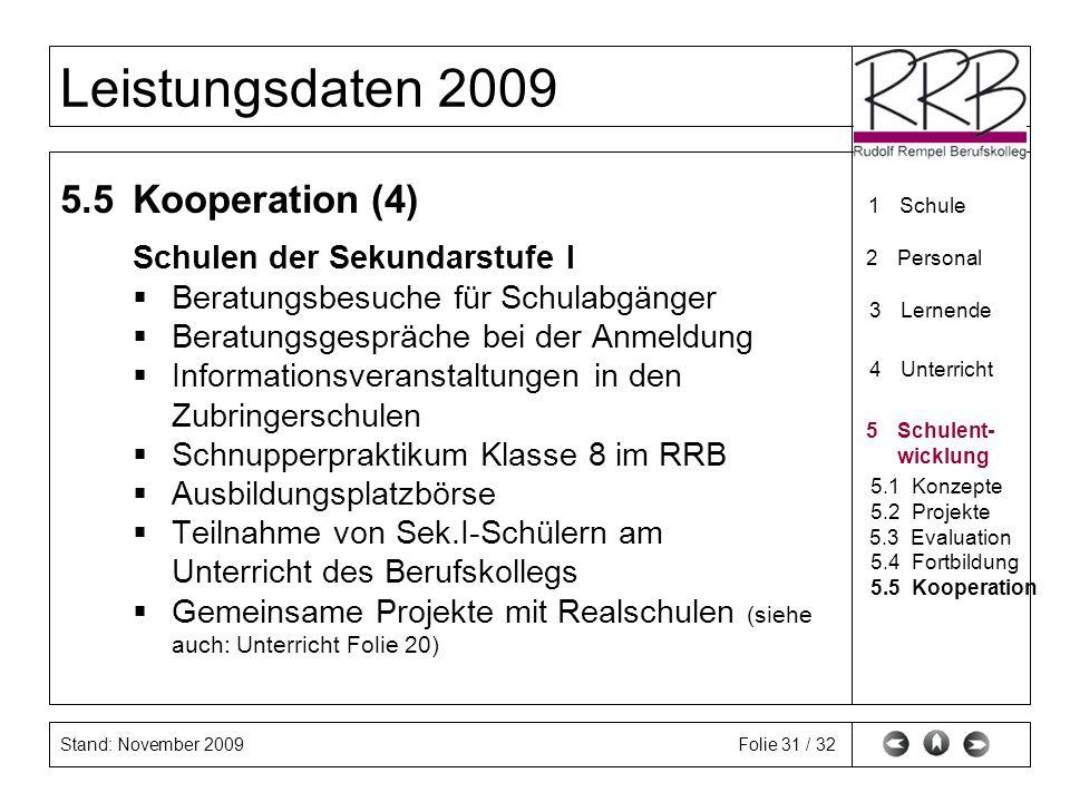 Stand: November 2009 Leistungsdaten 2009 Folie 31 / 32 5.5Kooperation (4) Schulen der Sekundarstufe I Beratungsbesuche für Schulabgänger Beratungsgesp