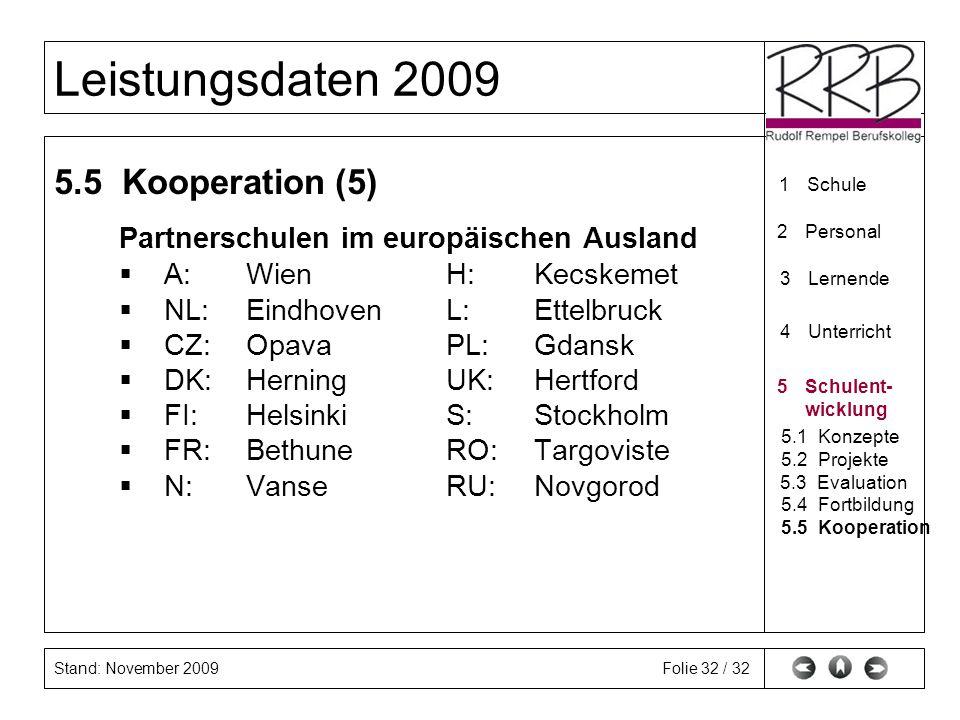 Stand: November 2009 Leistungsdaten 2009 Folie 32 / 32 5.5 Kooperation (5) Partnerschulen im europäischen Ausland A:Wien H:Kecskemet NL:Eindhoven L:Et